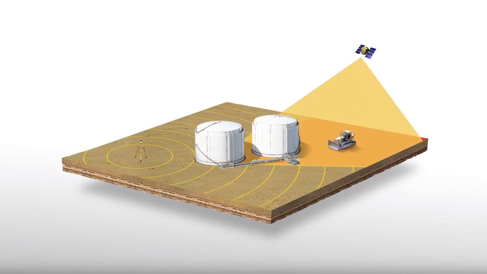 Trimble Dual GNSS
